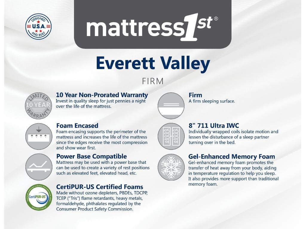 Everett Valley Firm Mattress