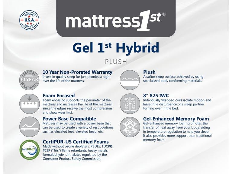 Gel 1st Hybrid Plush Mattresses