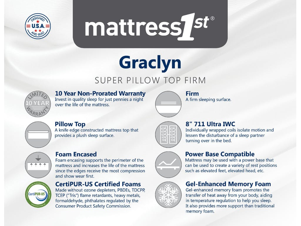 Graclyn Super Pillow Top Mattress